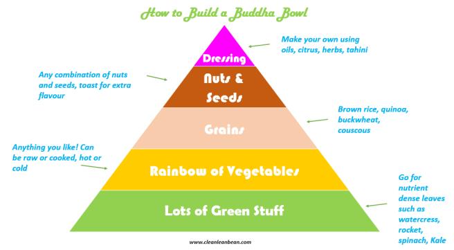 Buddha Pyramid